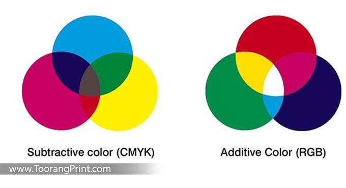 تفاوت رنگ