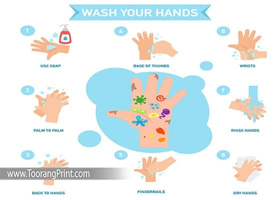 راهنمای شستشوی دست
