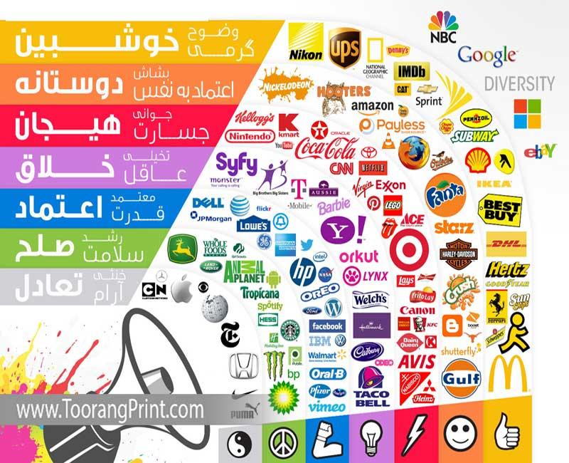 تاثیر رنگ در بازاریابی